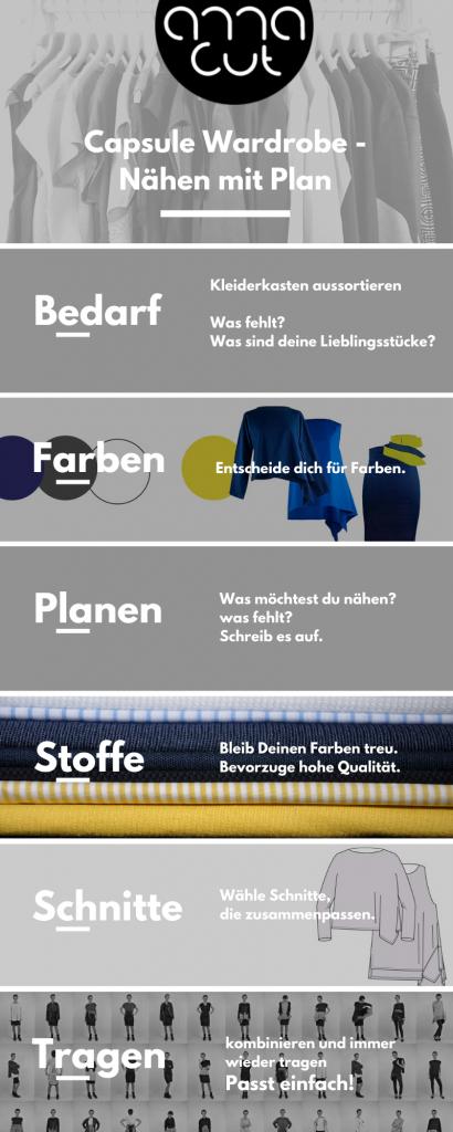 Infografik-Capsule-Wardrobe-erstellen
